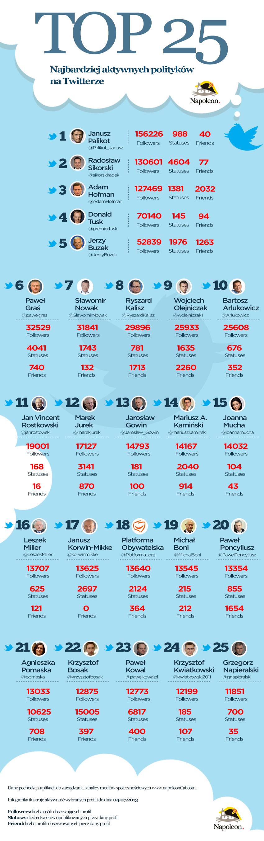 infografika_850x2700px