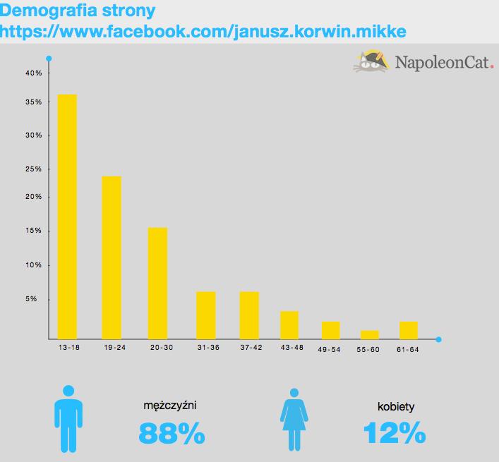 demografia jkm