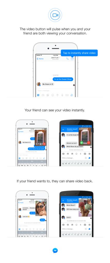 Instant Video - nowa funkcja dostępna w Messengerze Facebooka.