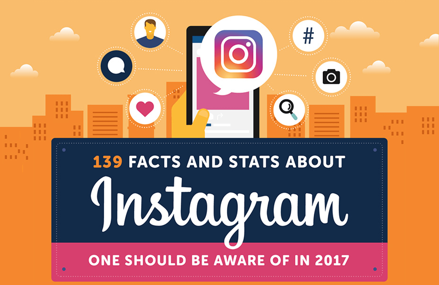 139 facts about Instagram one should know in 2017_websitebuilder