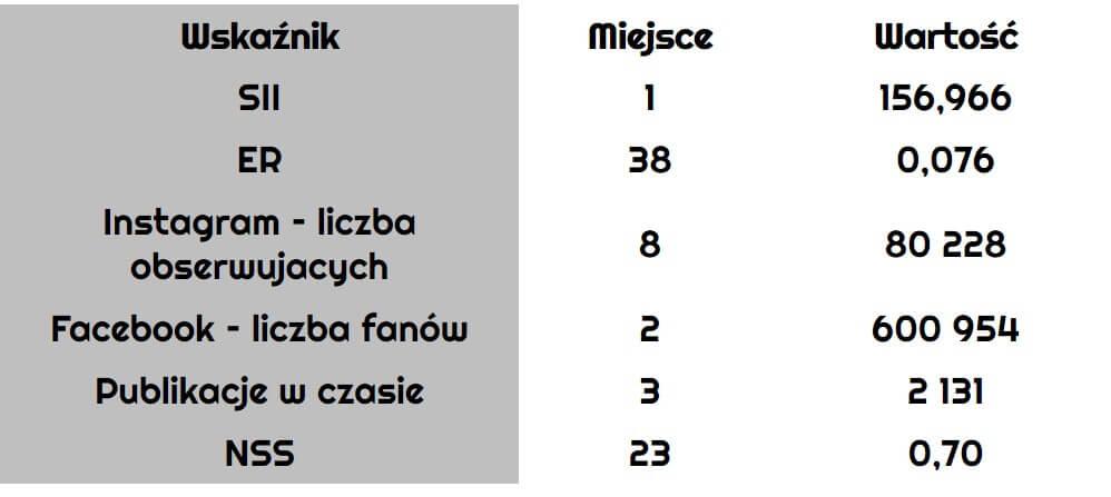 Mosquito_najpopularniejsza polska marka modowa w internecie