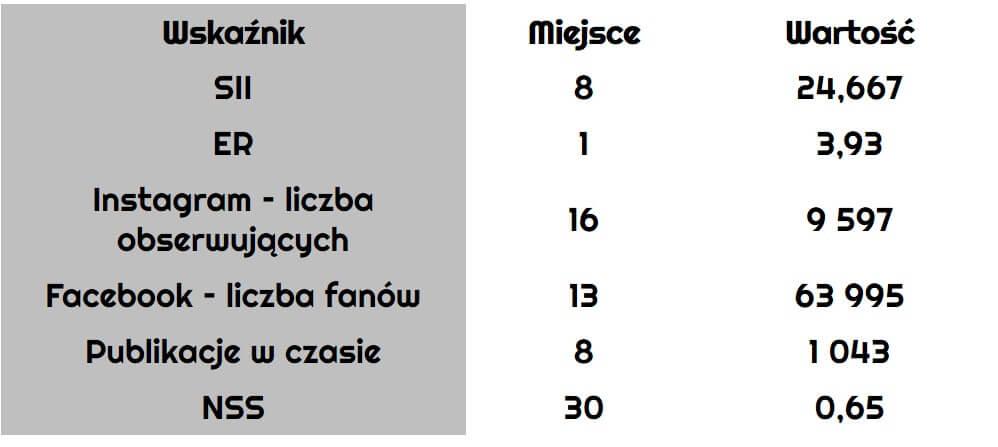 RISK made in Warsaw_jedna-z-najpopularniejszych-polskich-marek-modowych-w-internecie