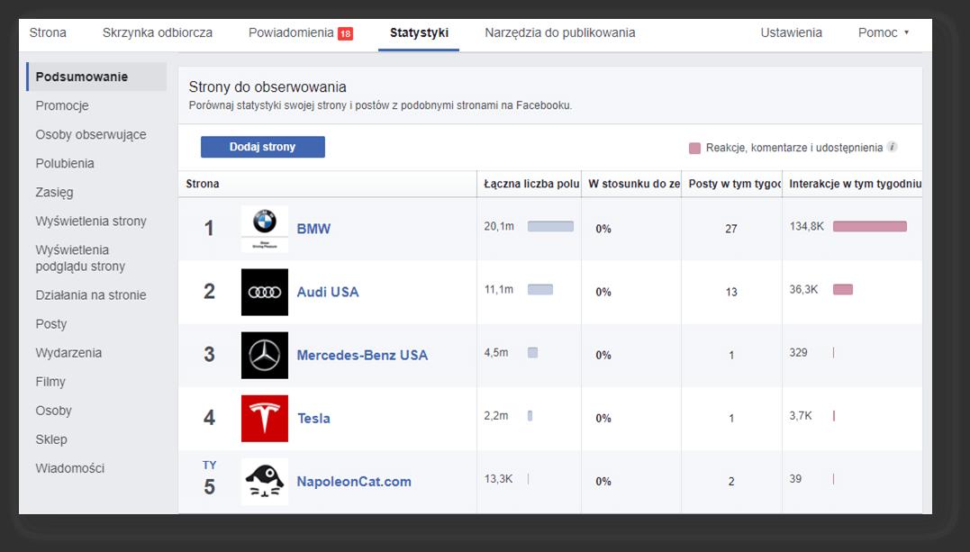 monitoring-konkurencji-na-Facebooku_ustawienia-stron-do-obserwowania1