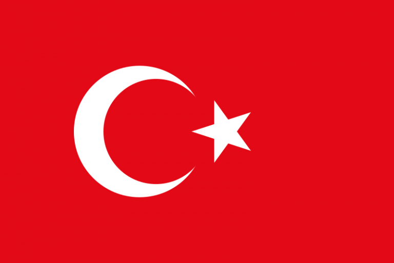 Facebook and Instagram user demographics in Turkey – August 2017