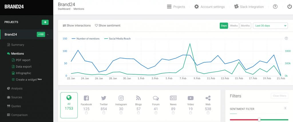 Brand24 - narzędzie do monitorowania Social Media