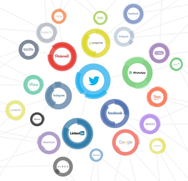 analiza konkurencji_Twitter