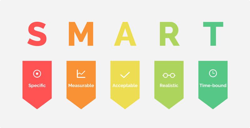 social media smart goals