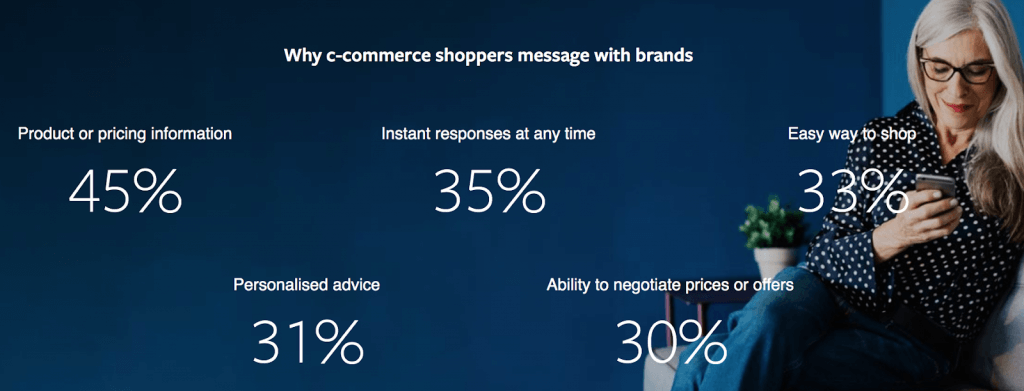 Why ecommerce shoppers message brands