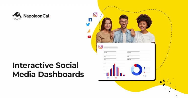 New NapoleonCat Feature: Interactive Social Media Dashboards