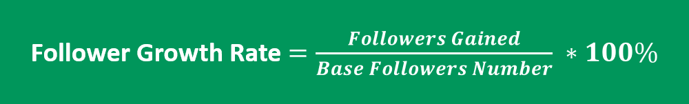 Follower Growth Rate on Instagram