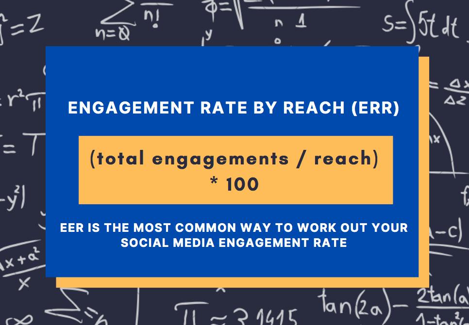 Facebook reach vs impressions
