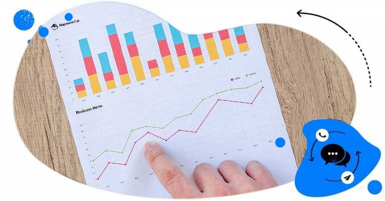 Automate social media reporting