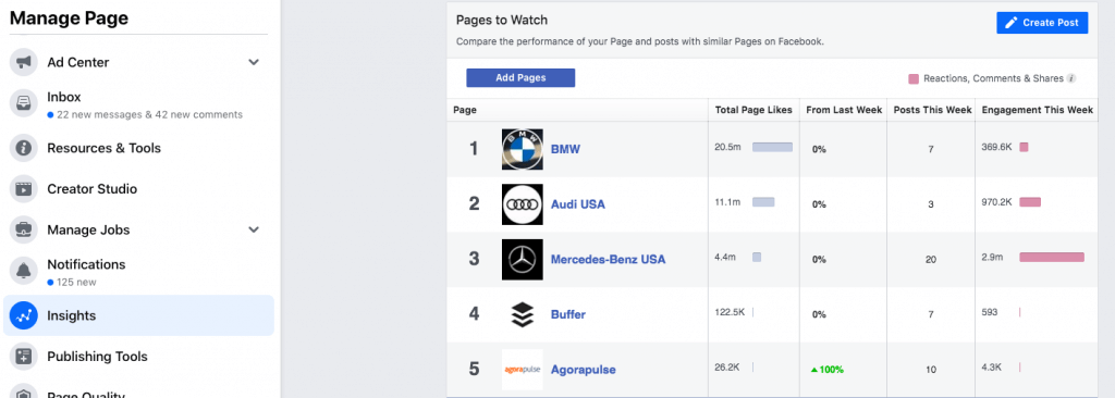 Tracking competitors on Facebook
