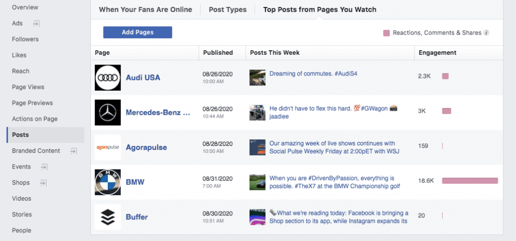 Top posts from pages to watch on Facebook