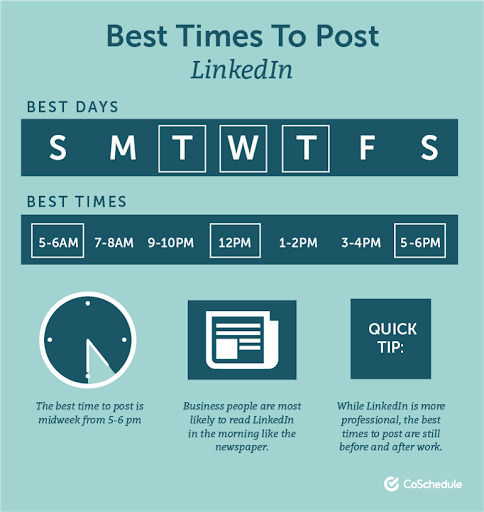 Best times to post on LinkedIn infographics