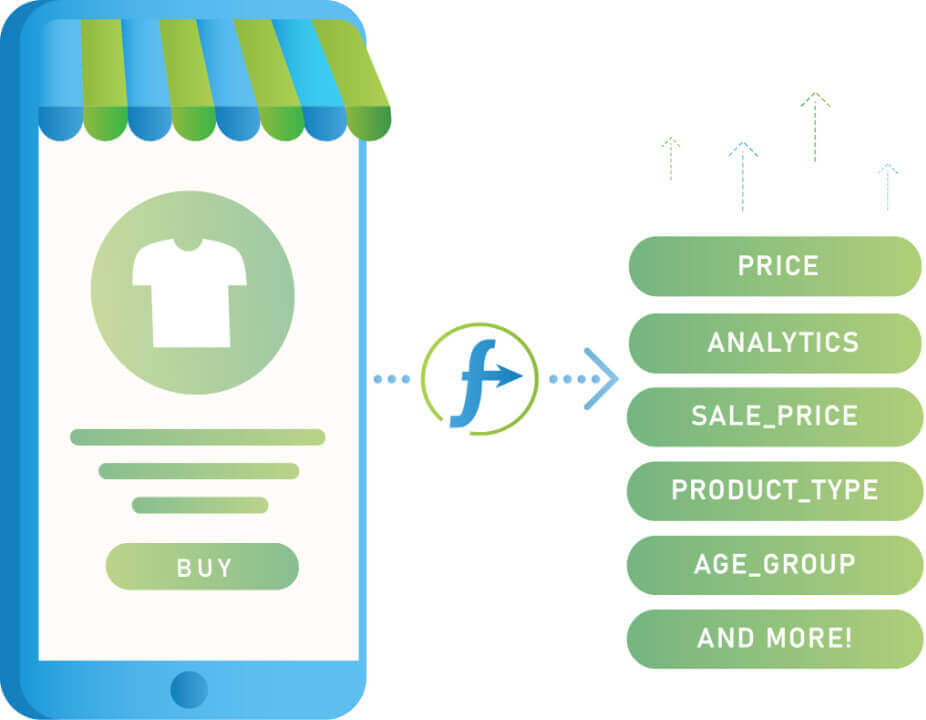 DataFeedWatch's features listed: price, analytics, sale price, product type, age group