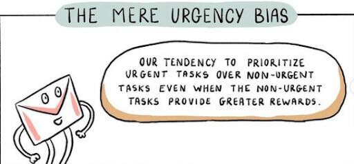Automate Instagram posts - urgency bias